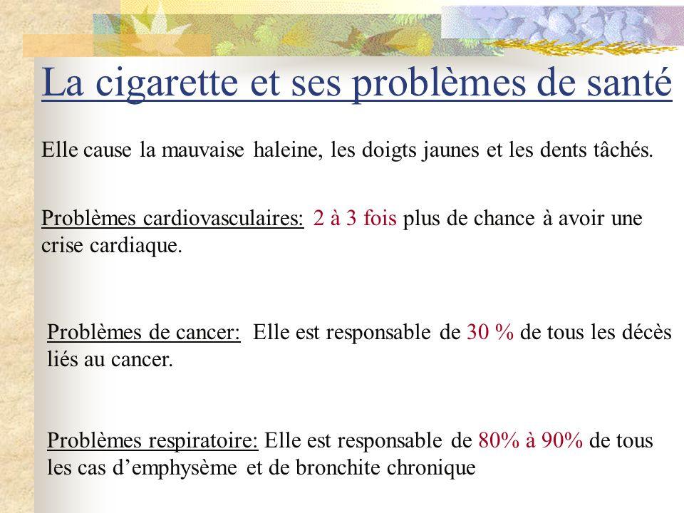La cigarette et ses problèmes de santé