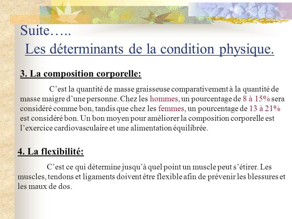 Les déterminants de la condition physique.