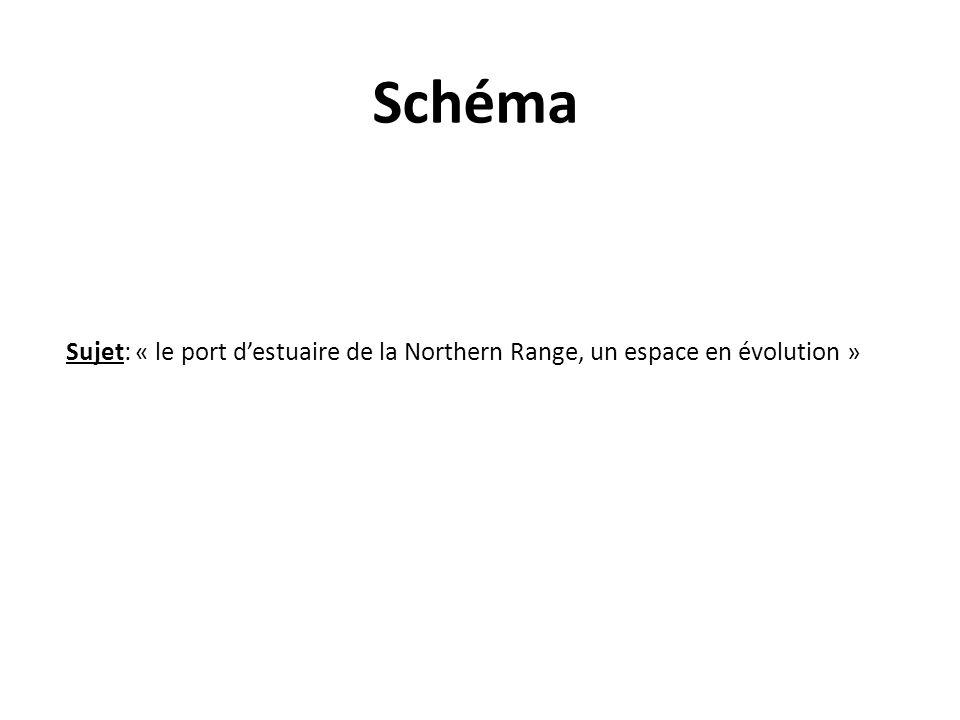 Schéma Sujet: « le port d'estuaire de la Northern Range, un espace en évolution »