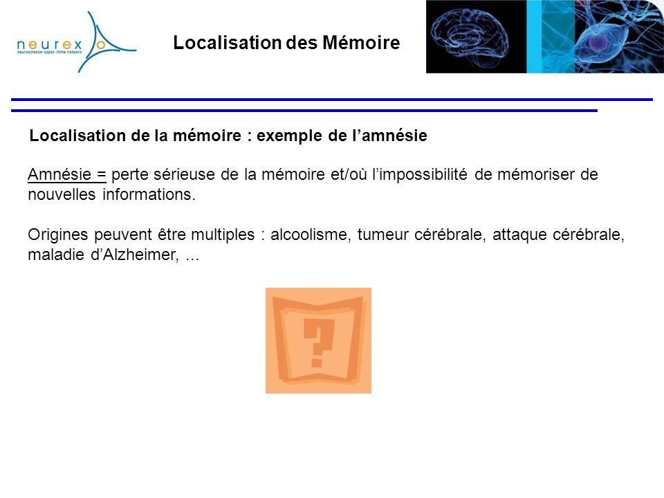 Localisation des Mémoire