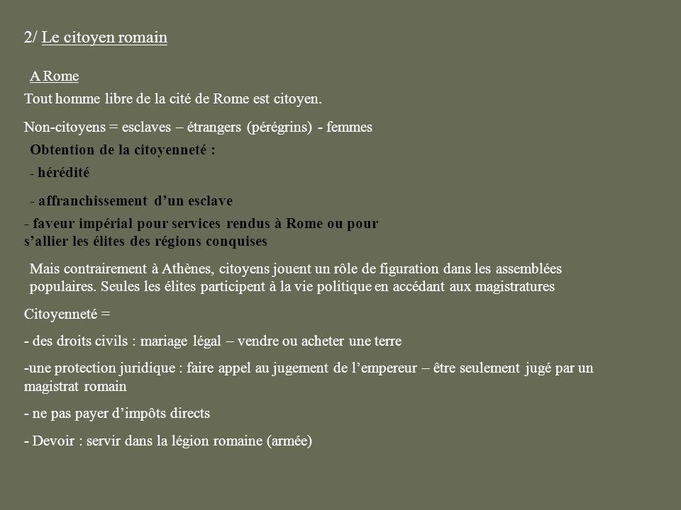 2/ Le citoyen romain A Rome