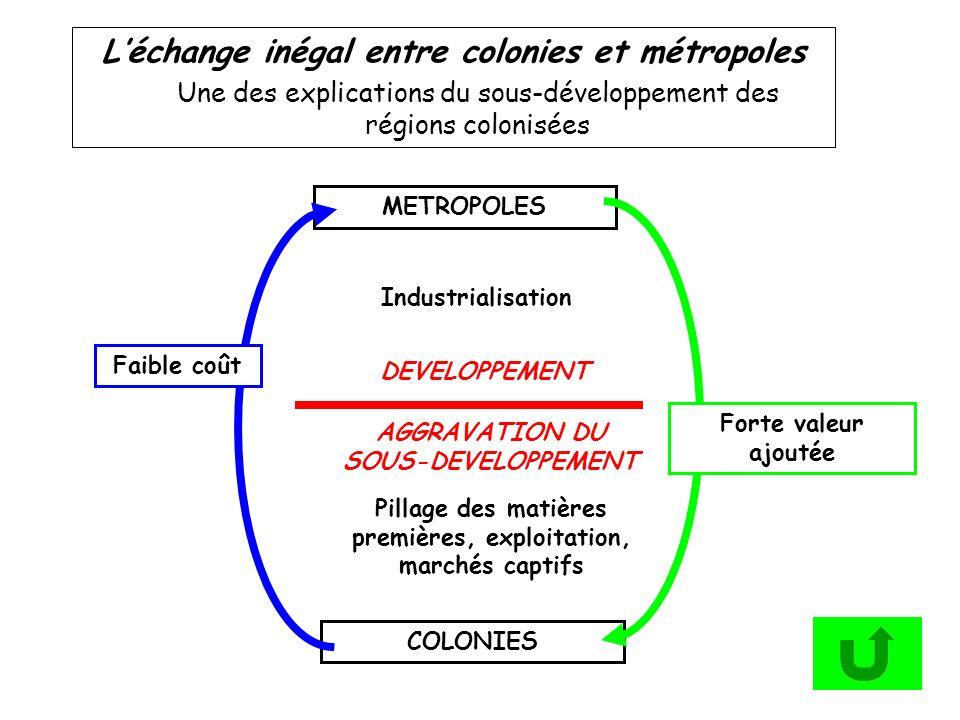 L'échange inégal entre colonies et métropoles