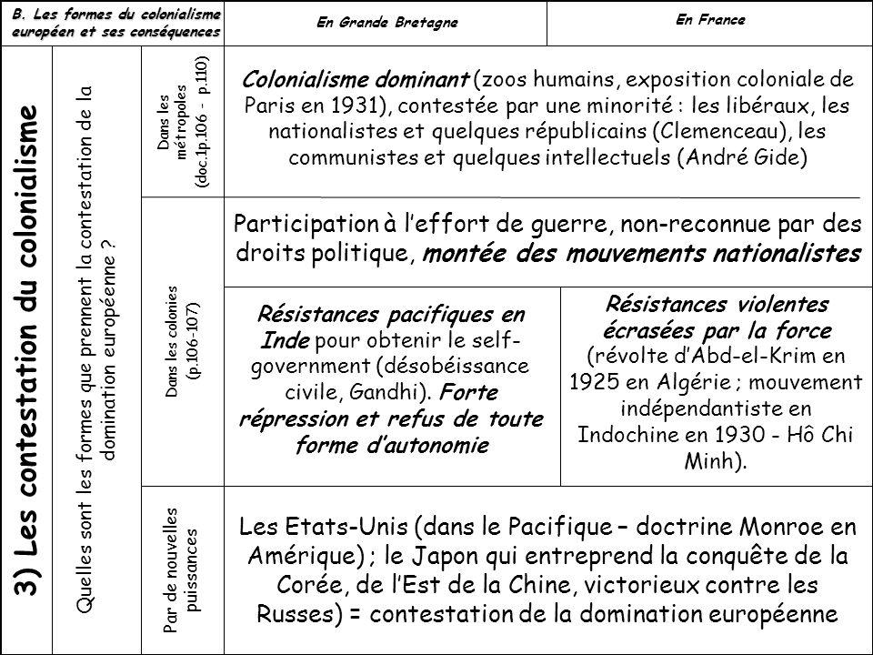 3) Les contestation du colonialisme