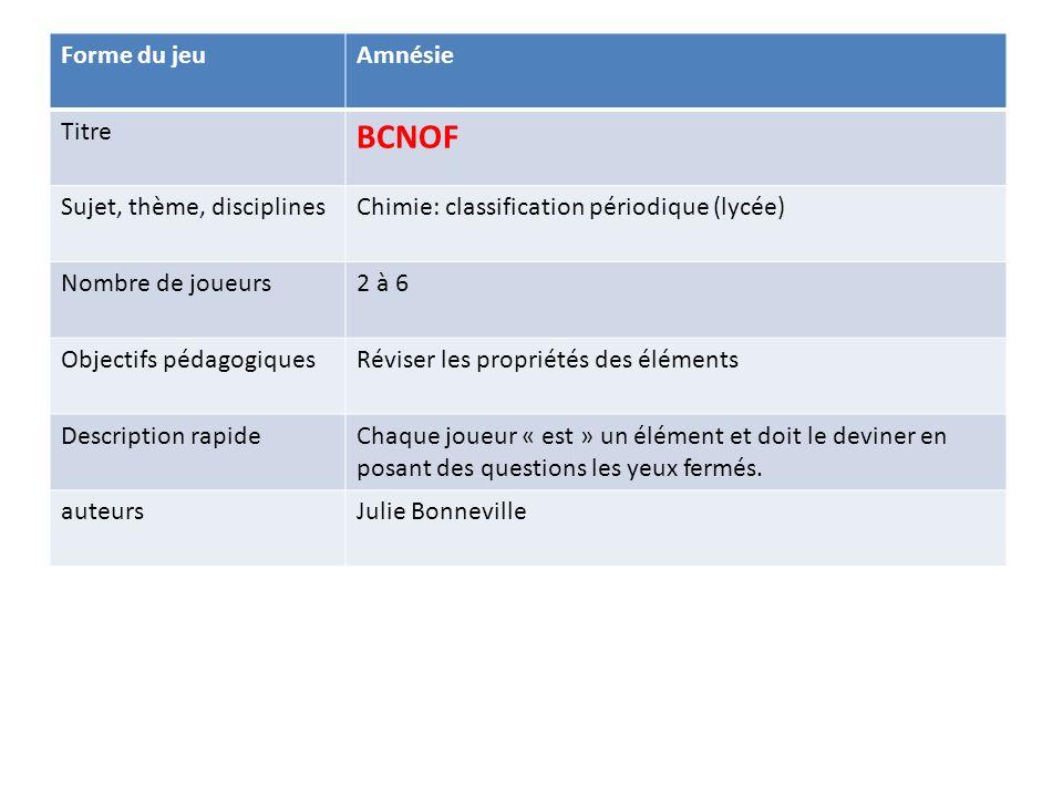 BCNOF Forme du jeu Amnésie Titre Sujet, thème, disciplines