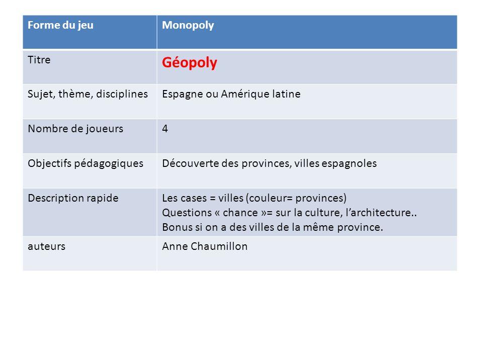 Géopoly Forme du jeu Monopoly Titre Sujet, thème, disciplines