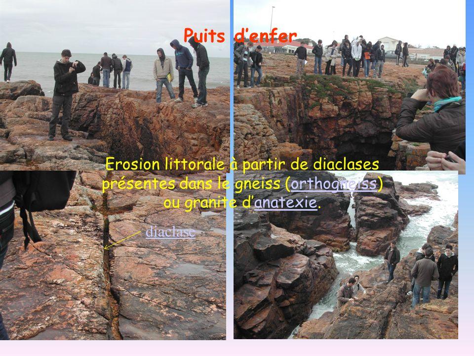 Puits d'enfer Erosion littorale à partir de diaclases présentes dans le gneiss (orthogneiss) ou granite d'anatexie.