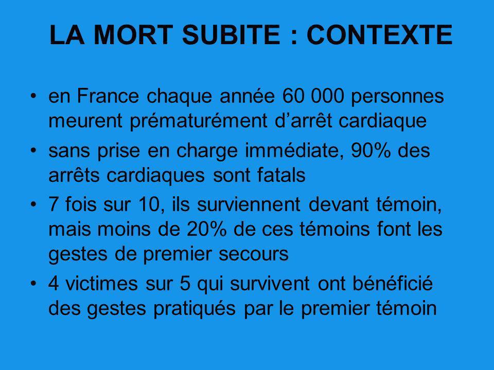 LA MORT SUBITE : CONTEXTE