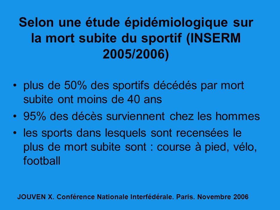 Selon une étude épidémiologique sur la mort subite du sportif (INSERM 2005/2006)
