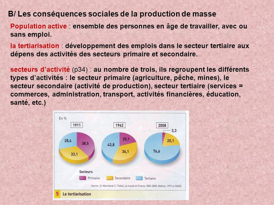 B/ Les conséquences sociales de la production de masse