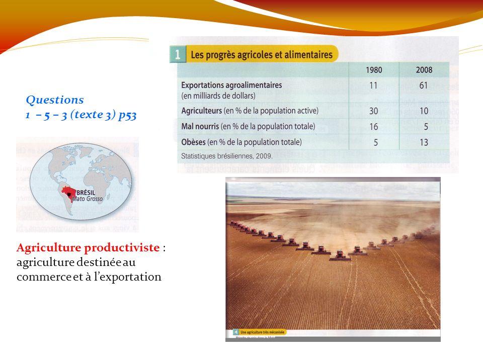 Questions 1 – 5 – 3 (texte 3) p53. Agriculture productiviste : agriculture destinée au.