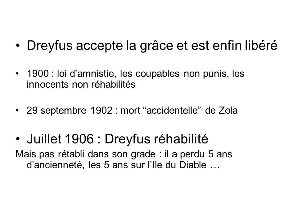 Dreyfus accepte la grâce et est enfin libéré