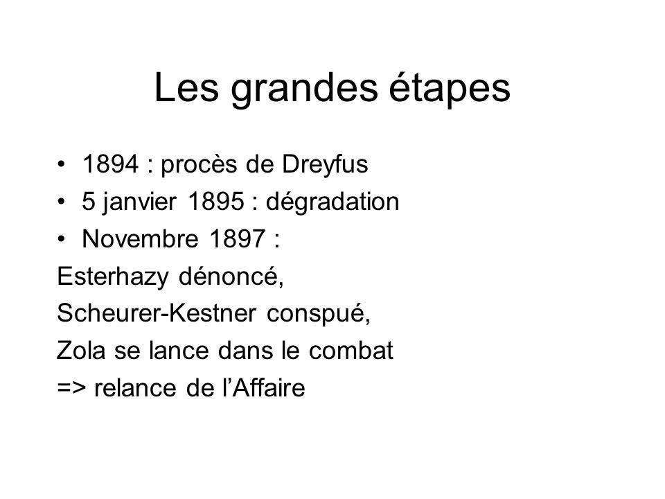 Les grandes étapes 1894 : procès de Dreyfus