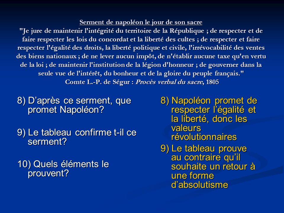 8) D'après ce serment, que promet Napoléon