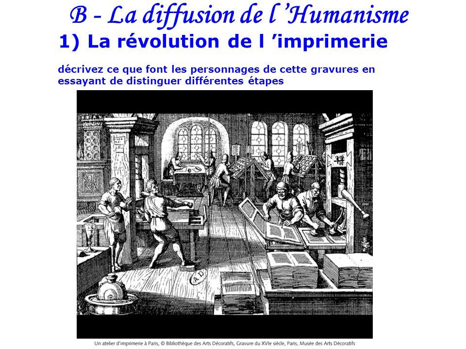 B - La diffusion de l 'Humanisme
