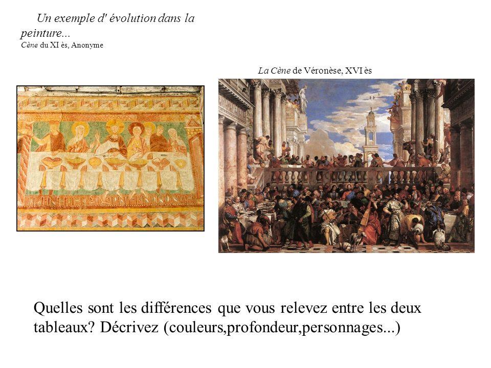 Un exemple d évolution dans la peinture... Cène du XI ès, Anonyme