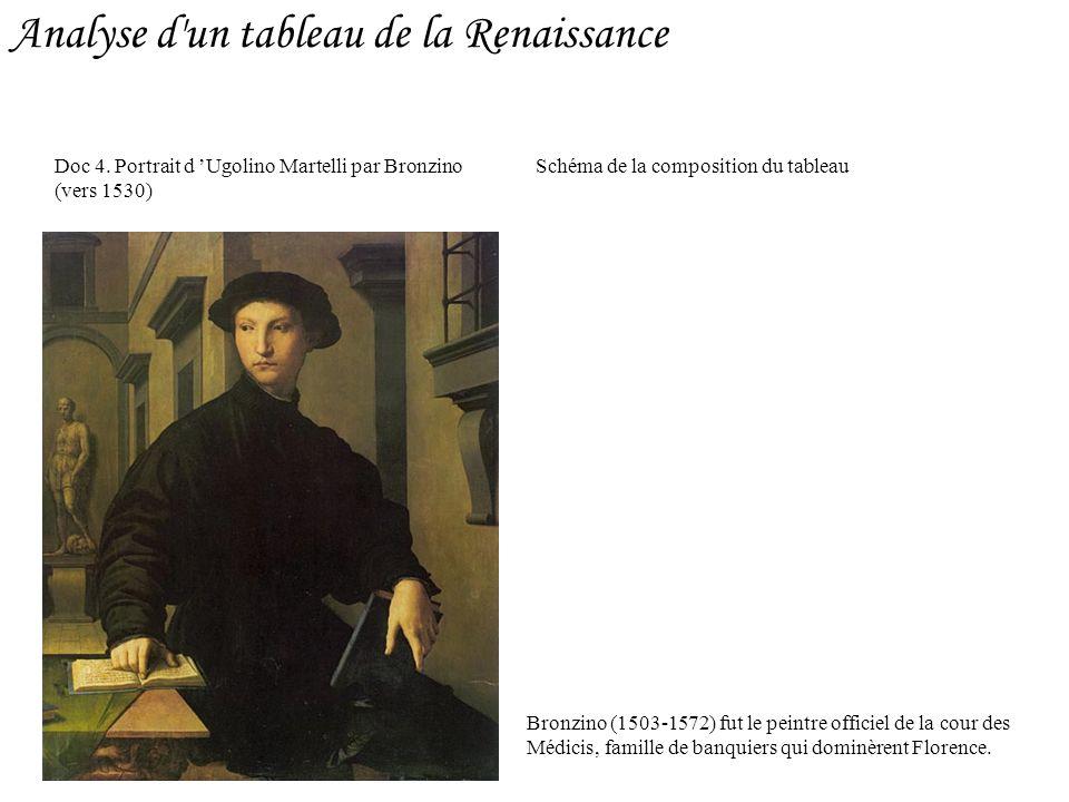 Analyse d un tableau de la Renaissance