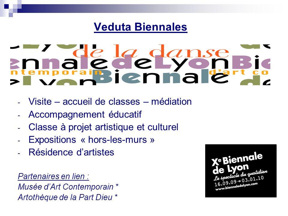 Veduta Biennales Visite – accueil de classes – médiation