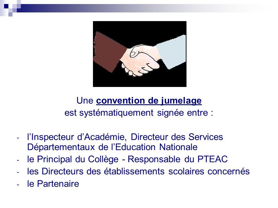 Une convention de jumelage est systématiquement signée entre :