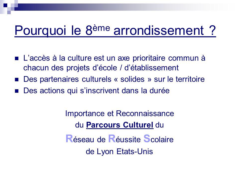 Pourquoi le 8ème arrondissement
