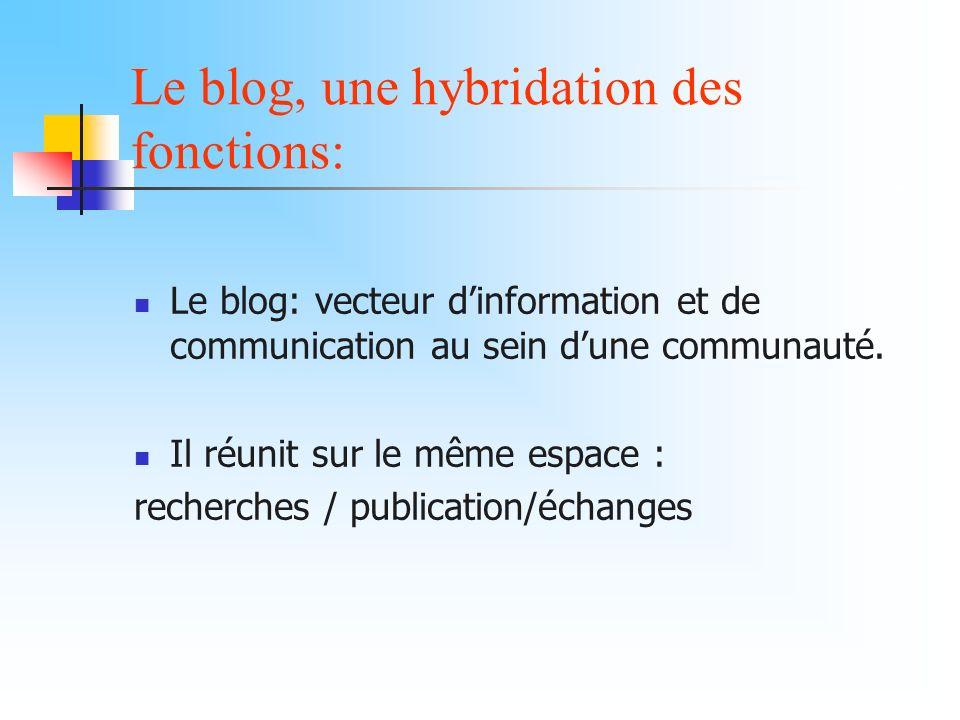 Le blog, une hybridation des fonctions: