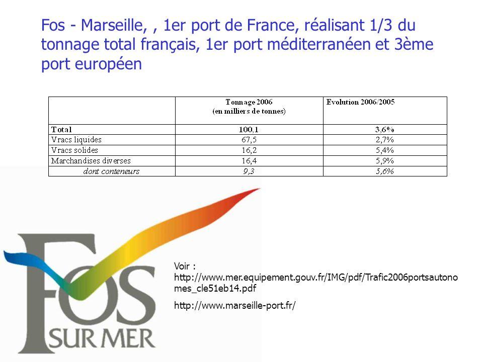 Fos - Marseille, , 1er port de France, réalisant 1/3 du tonnage total français, 1er port méditerranéen et 3ème port européen
