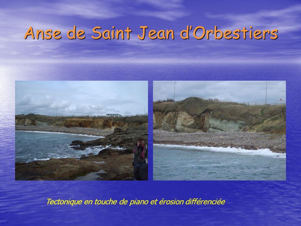 Anse de Saint Jean d'Orbestiers