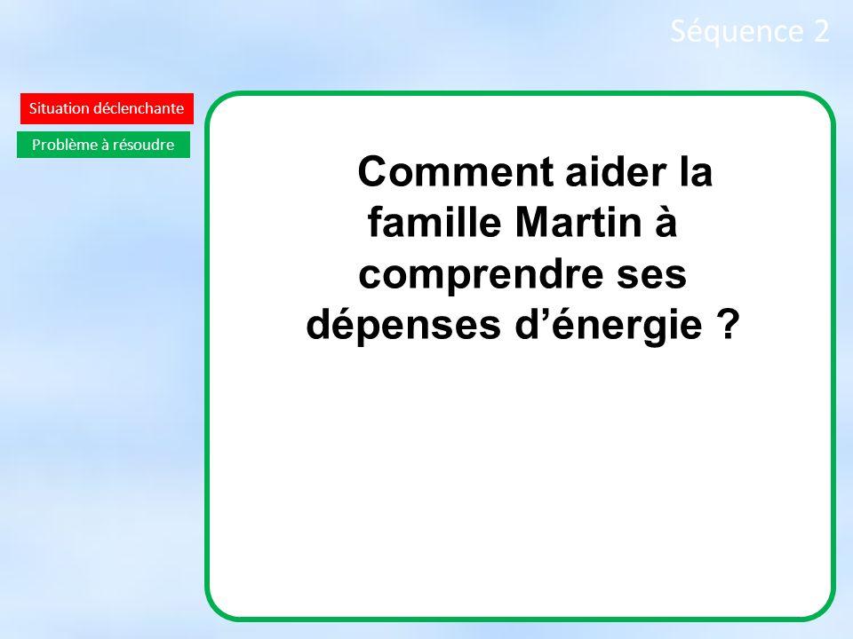 Comment aider la famille Martin à comprendre ses dépenses d'énergie