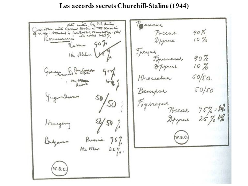 Les accords secrets Churchill-Staline (1944)