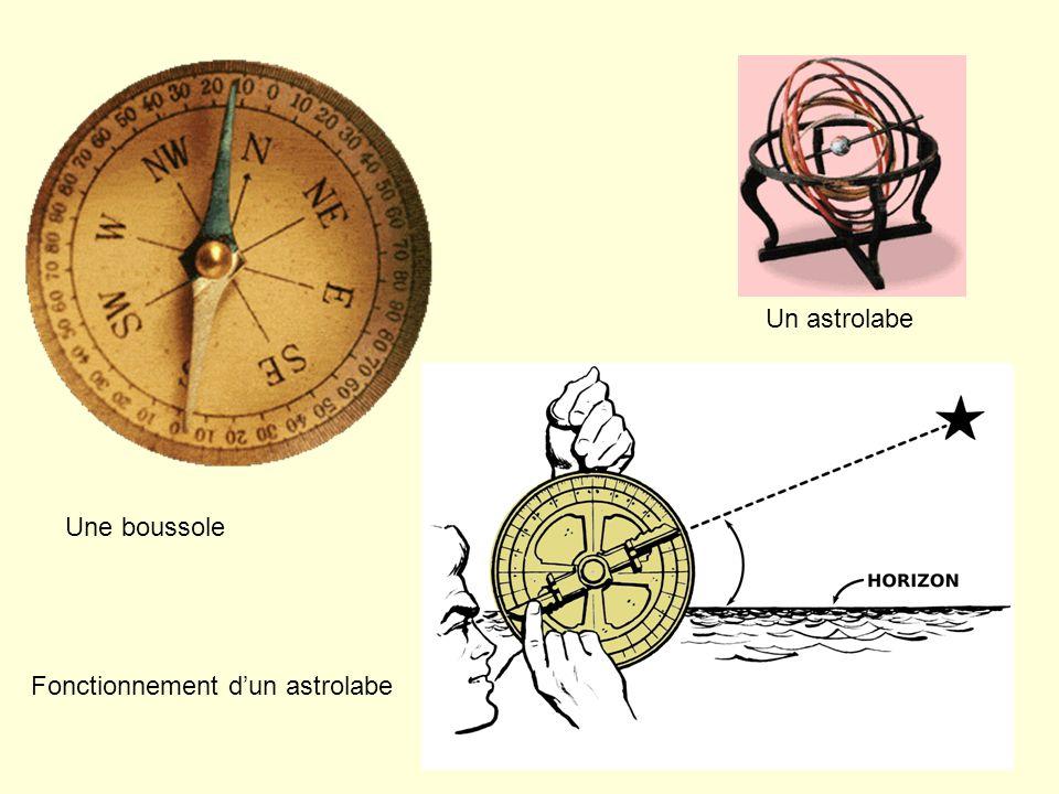 Un astrolabe Une boussole Fonctionnement d'un astrolabe