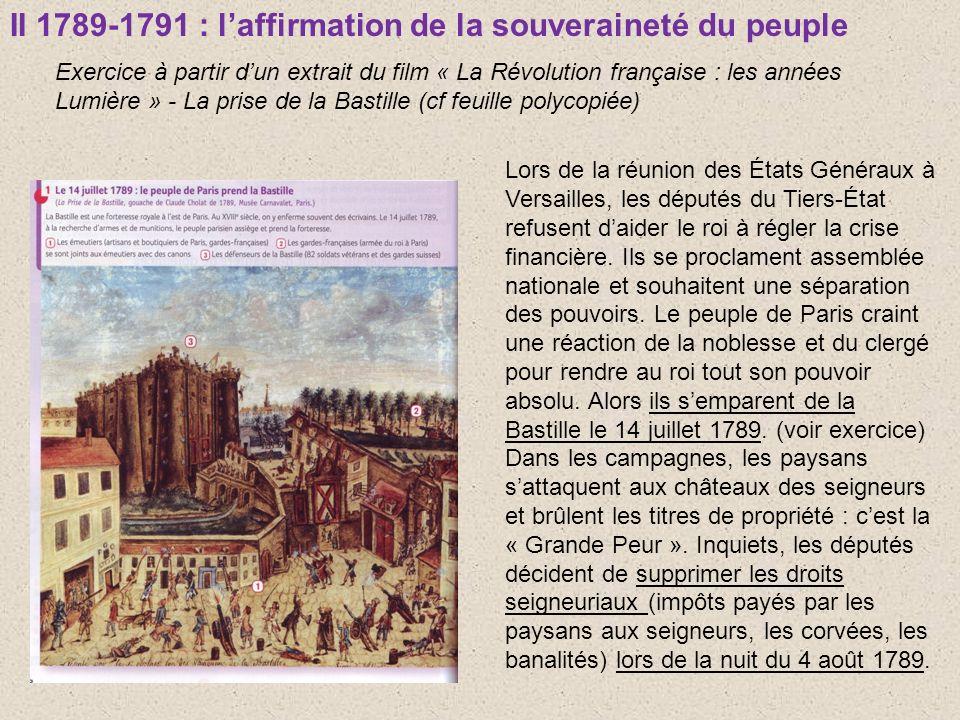 II 1789-1791 : l'affirmation de la souveraineté du peuple