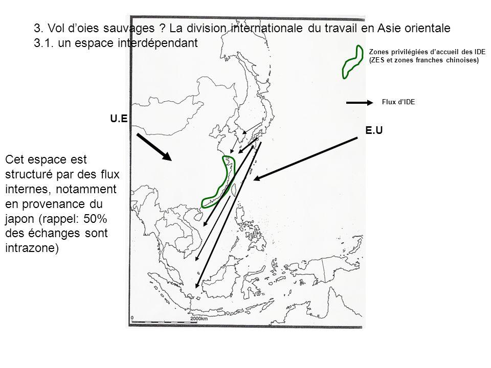 3. Vol d'oies sauvages La division internationale du travail en Asie orientale 3.1. un espace interdépendant