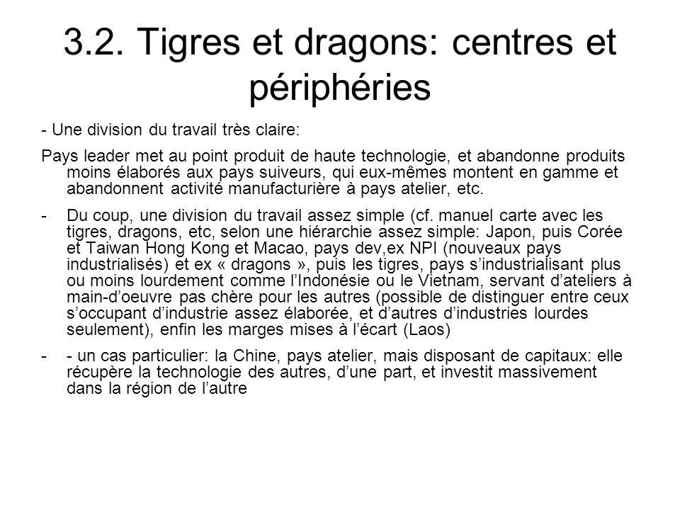 3.2. Tigres et dragons: centres et périphéries