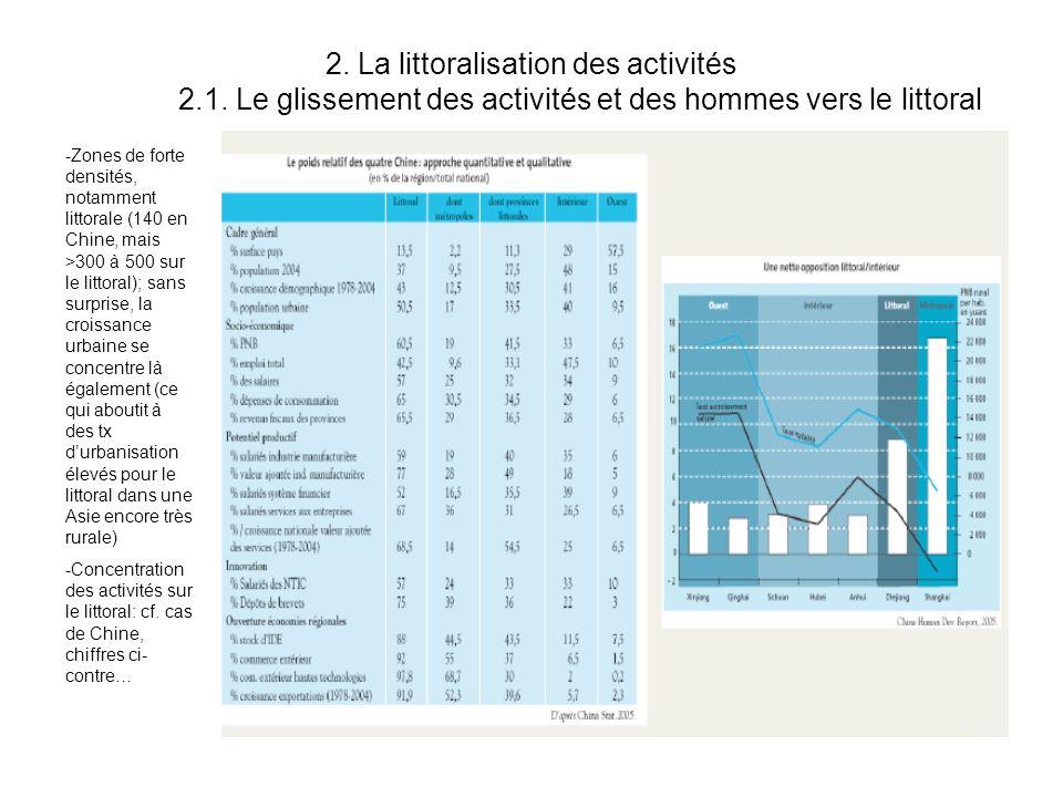 2. La littoralisation des activités 2. 1