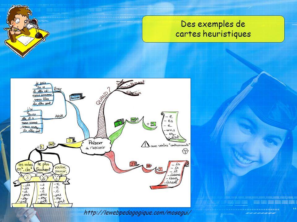 Des exemples de cartes heuristiques