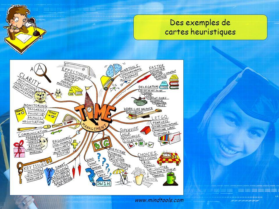 Des exemples de cartes heuristiques www.mindtools.com