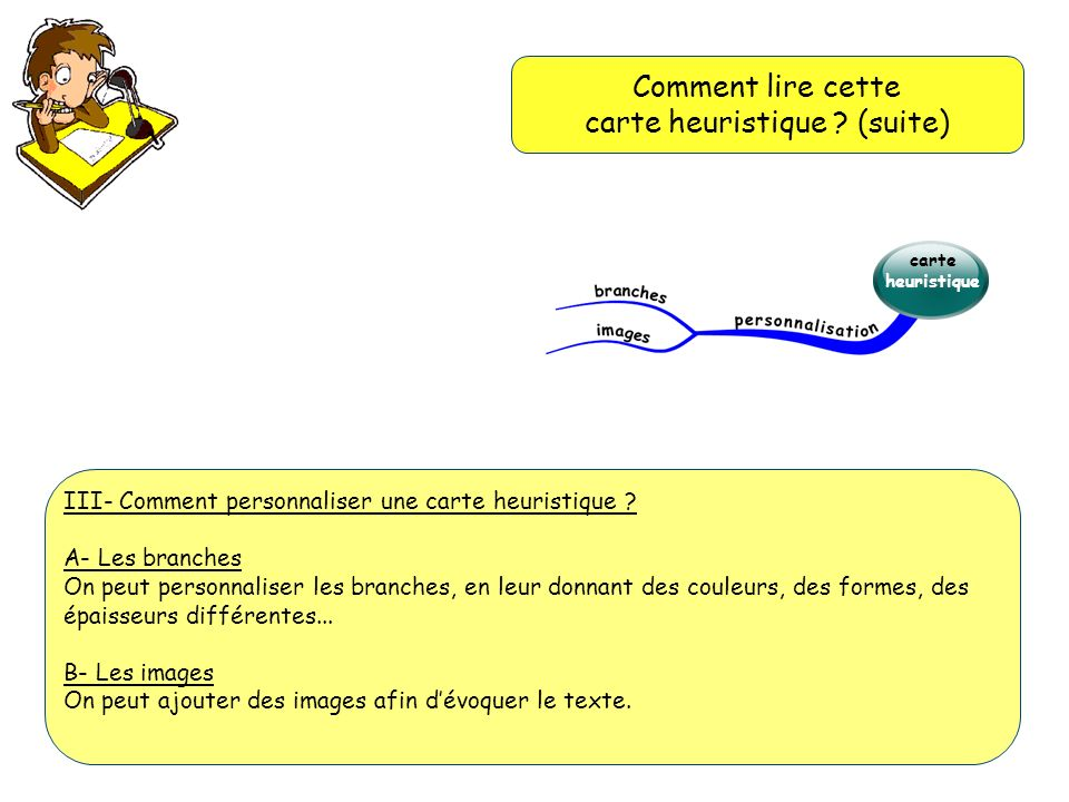 carte heuristique (suite)