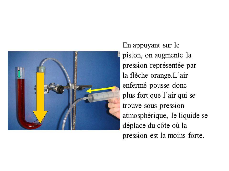 En appuyant sur le piston, on augmente la. pression représentée par. la flèche orange.L'air. enfermé pousse donc.