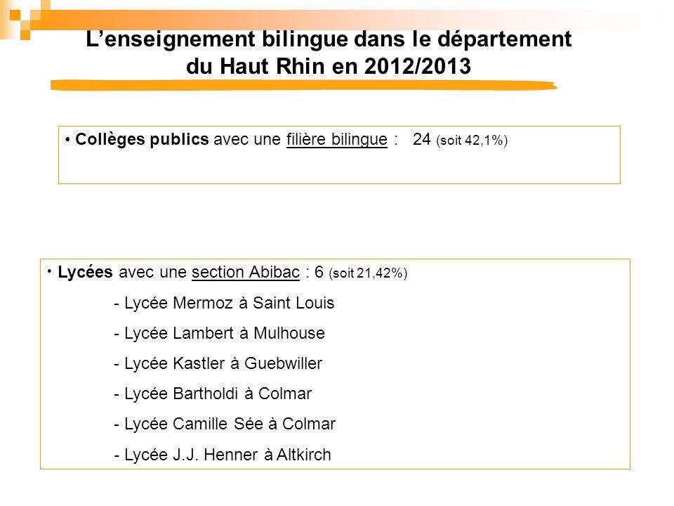 L'enseignement bilingue dans le département du Haut Rhin en 2012/2013