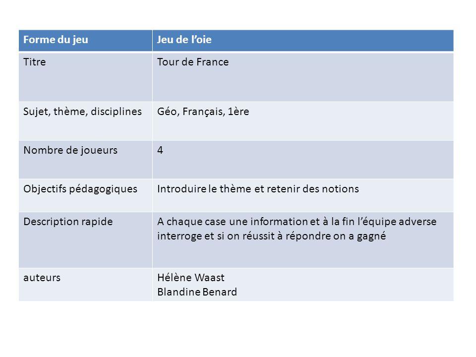 Forme du jeu Jeu de l'oie. Titre. Tour de France. Sujet, thème, disciplines. Géo, Français, 1ère.
