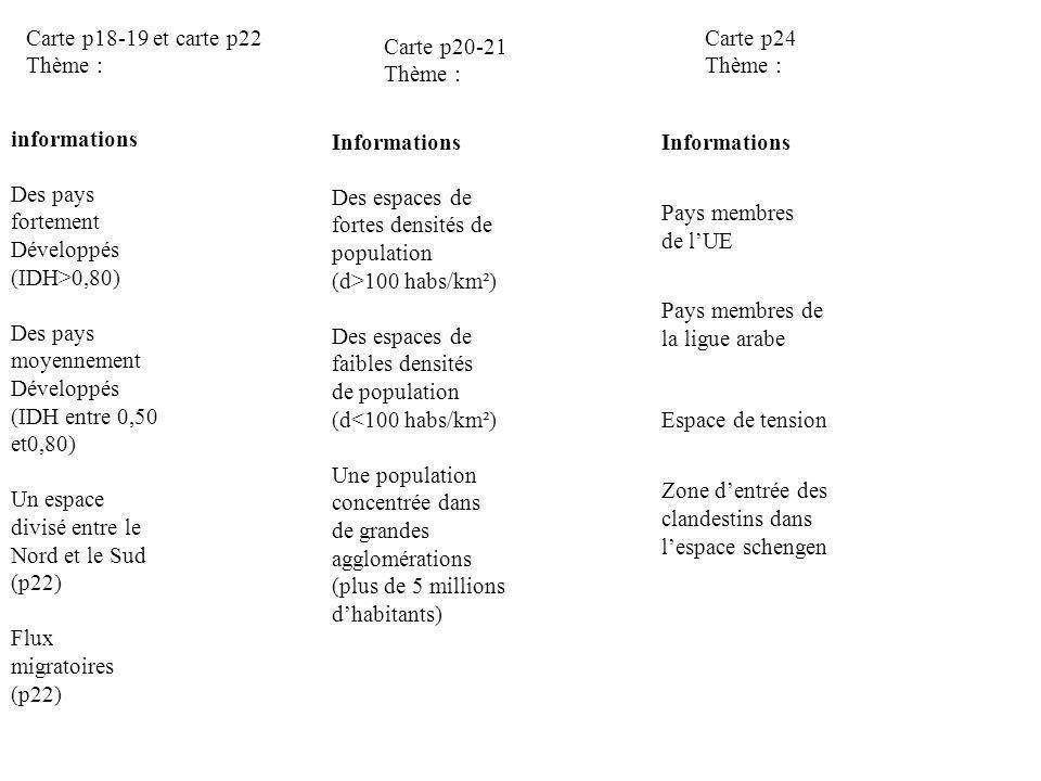 Carte p18-19 et carte p22 Thème : Carte p24. Thème : Carte p20-21. Thème : informations. Des pays fortement.