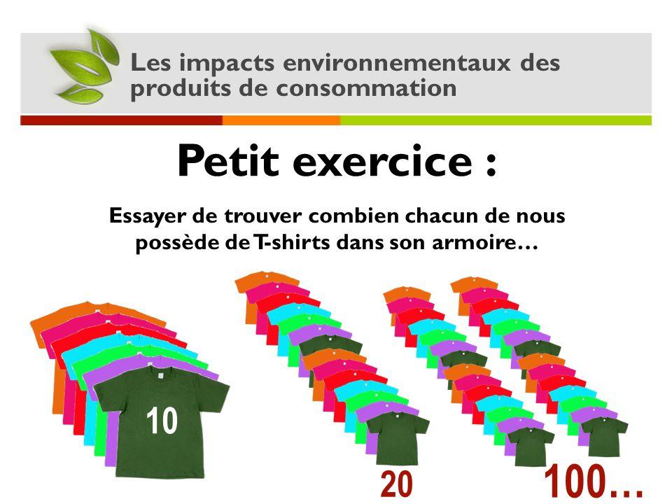 Les impacts environnementaux des produits de consommation