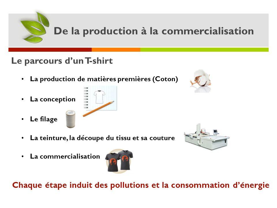 Chaque étape induit des pollutions et la consommation d'énergie