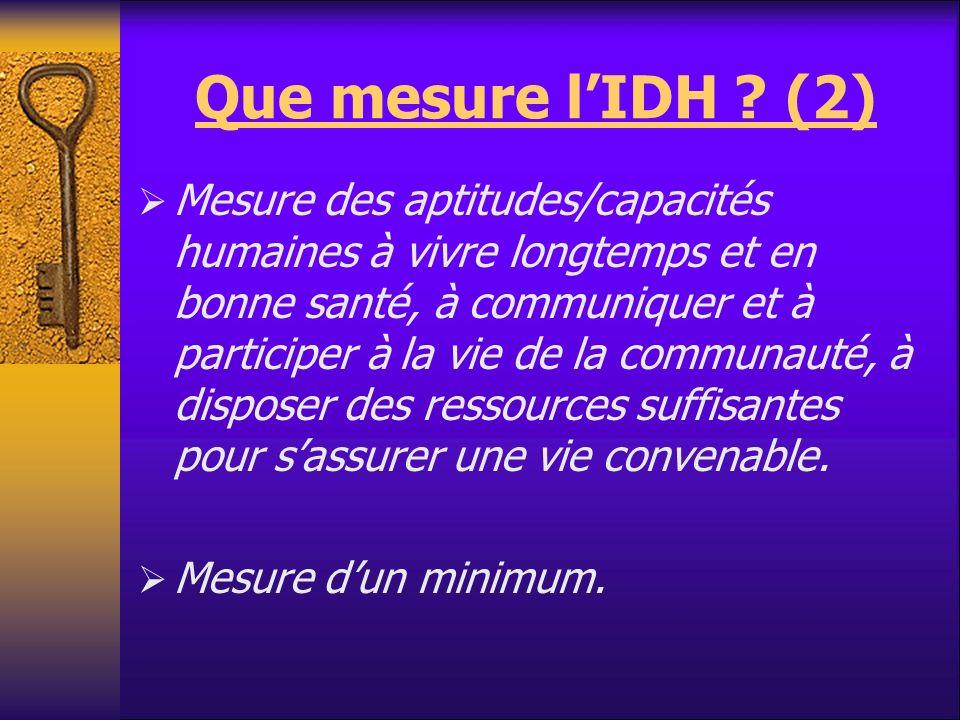 Que mesure l'IDH (2)