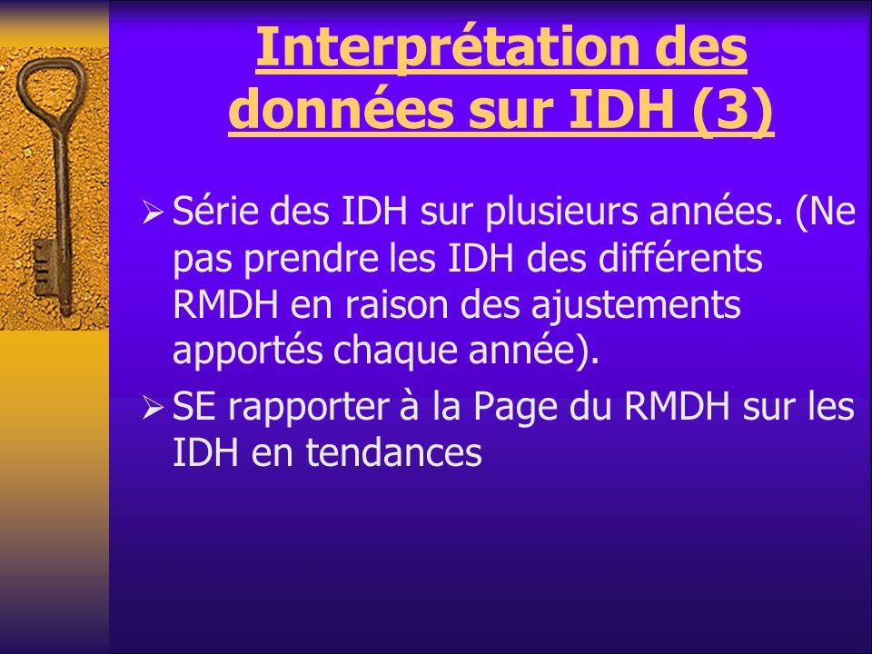 Interprétation des données sur IDH (3)