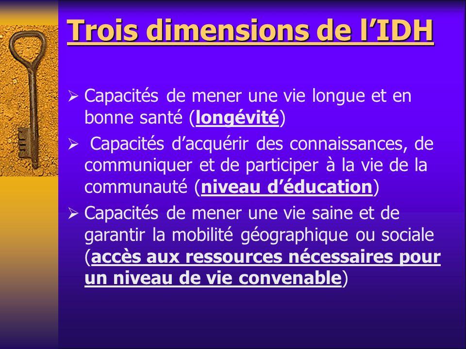 Trois dimensions de l'IDH