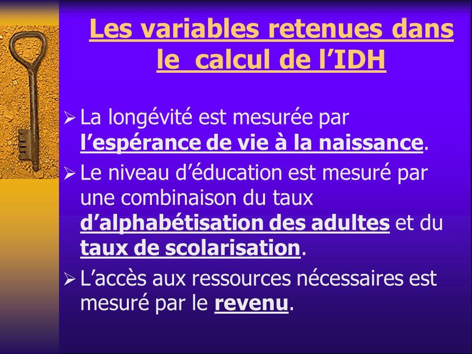 Les variables retenues dans le calcul de l'IDH