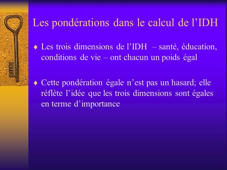 Les pondérations dans le calcul de l'IDH