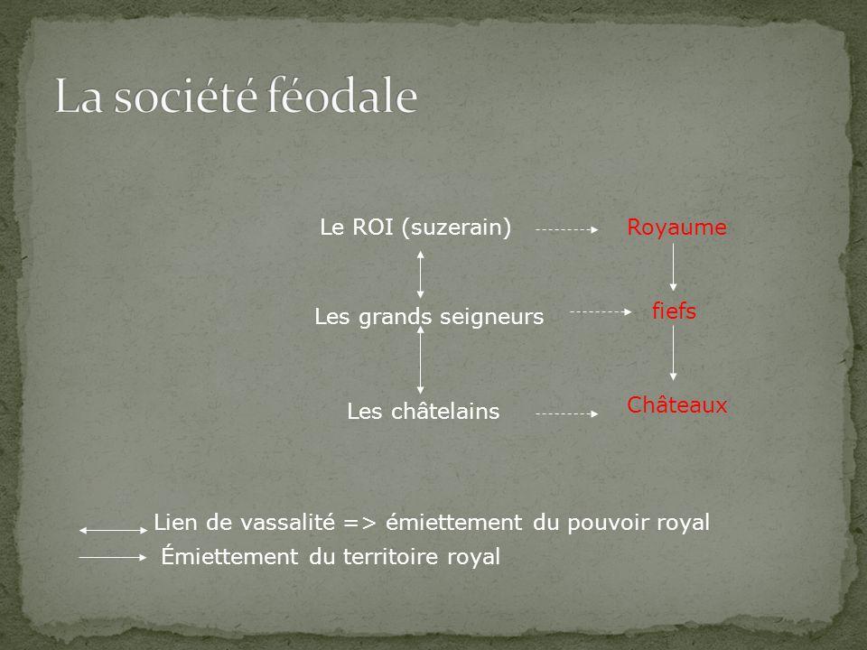 La société féodale Le ROI (suzerain) Royaume Les grands seigneurs