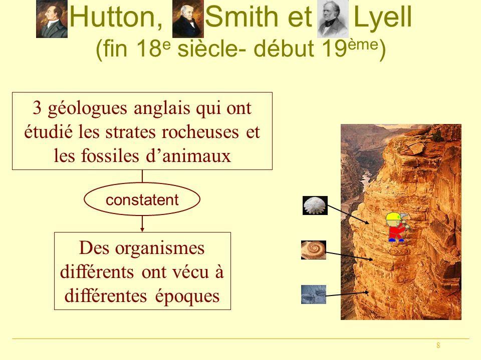 Hutton, Smith et Lyell (fin 18e siècle- début 19ème)
