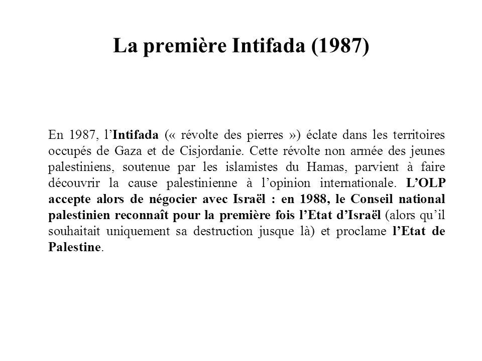 La première Intifada (1987)